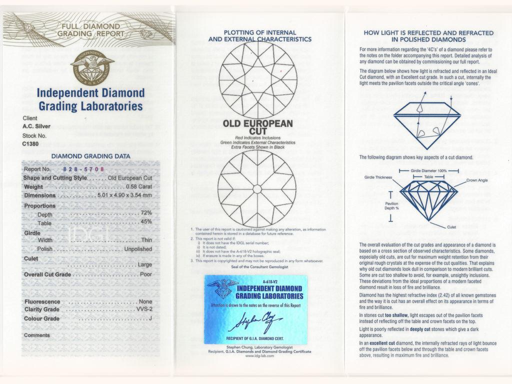 геммологический сертификат